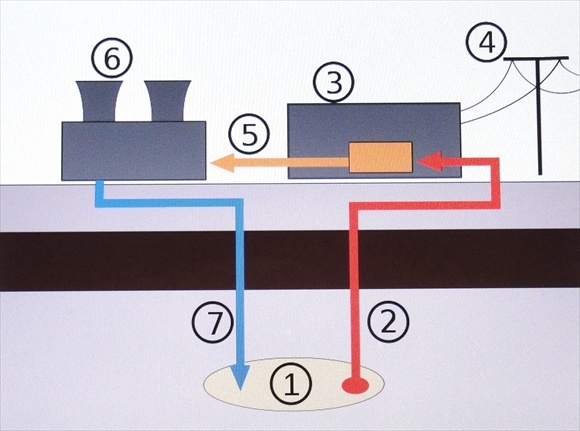 Standard geotermisk kraftverk  e2 80 93 1 1