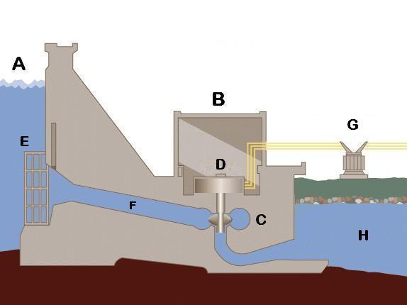 Standard vannkraftverk skisse