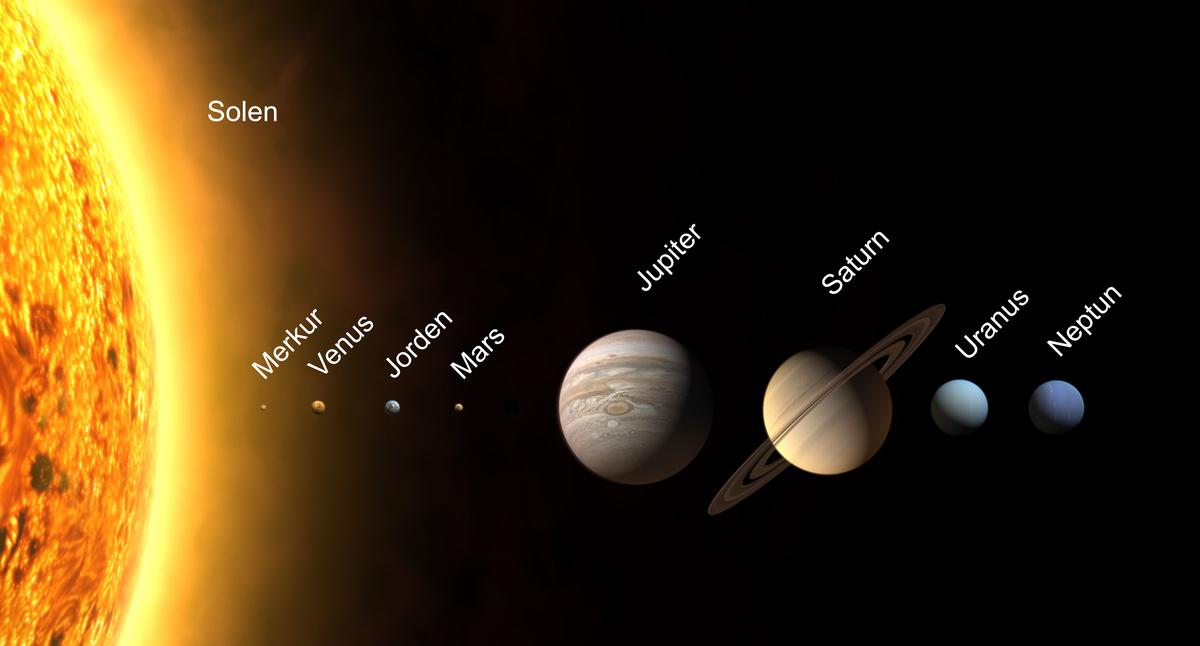Standard solsystemet