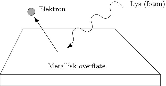 Standard fotoelektrisk