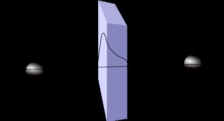 Standard tunnel